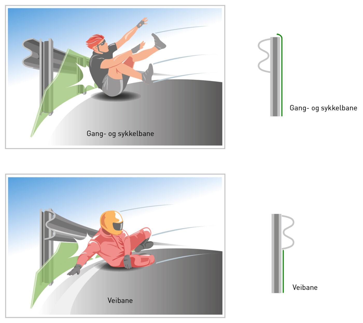 Doghouse illustrasjon SINTEF og NTNU